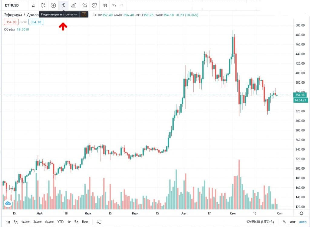 chart-trading-view